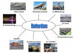 Woordweb Rotterdam